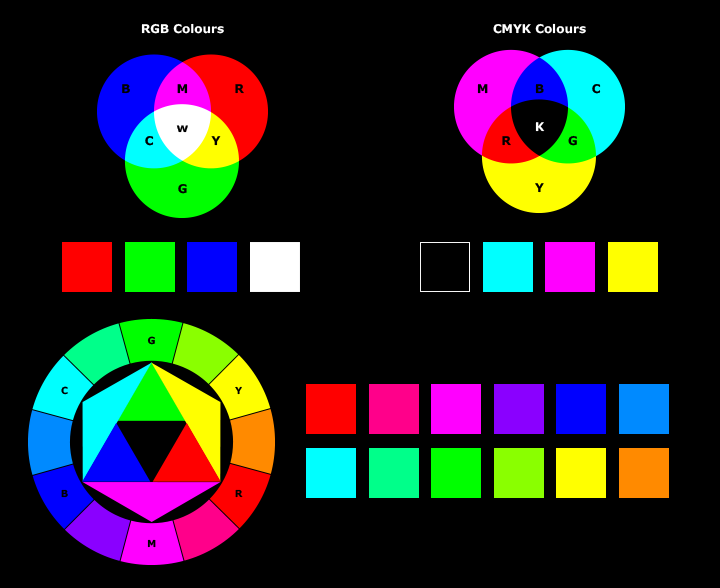 rgb and cmyk basic colour palettes